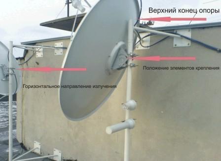 Антенна для wifi из спутниковой тарелки своими руками