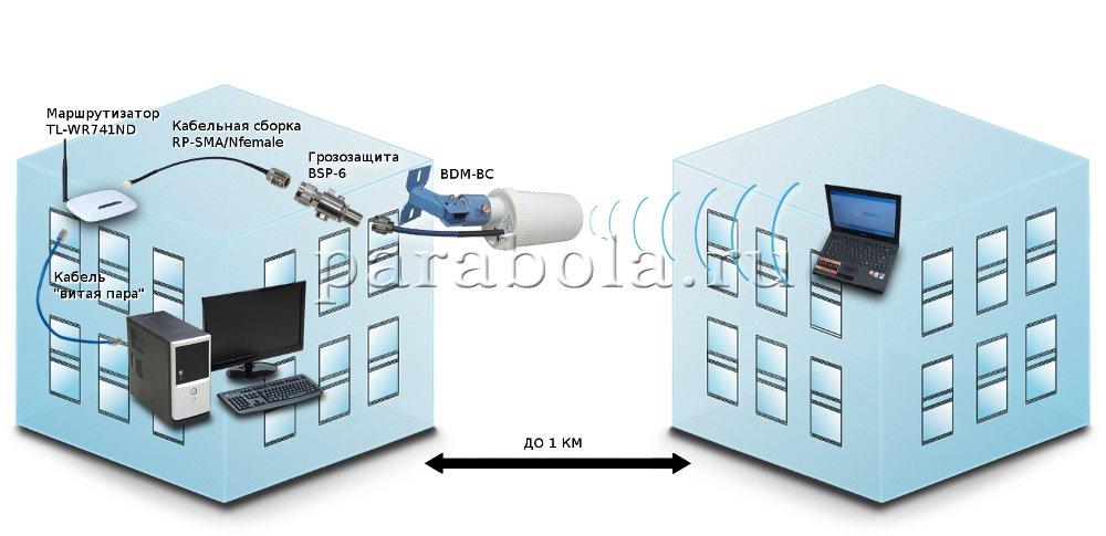 parabola sxema wifi 1 2